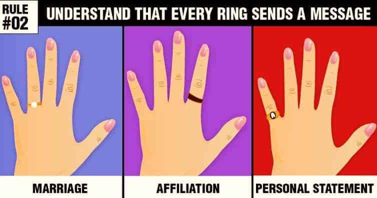 From The Delicate Cly Ones To Flashy Rings Always Have In Trend Among Women Fashion Accessories Since Times Immemorial It Is Compulsory