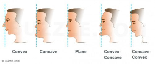This is how face shape can reveals your personality