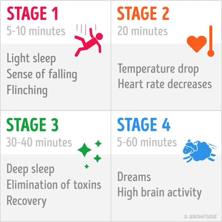 Advice to help you get sufficient sleep in less time